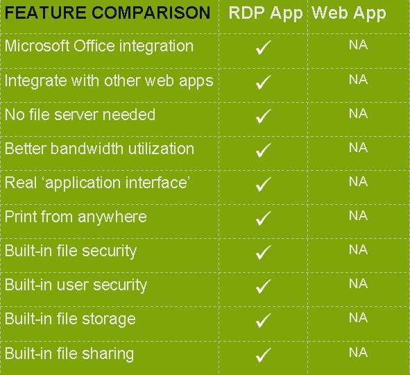 DCD RDP App vs Web App